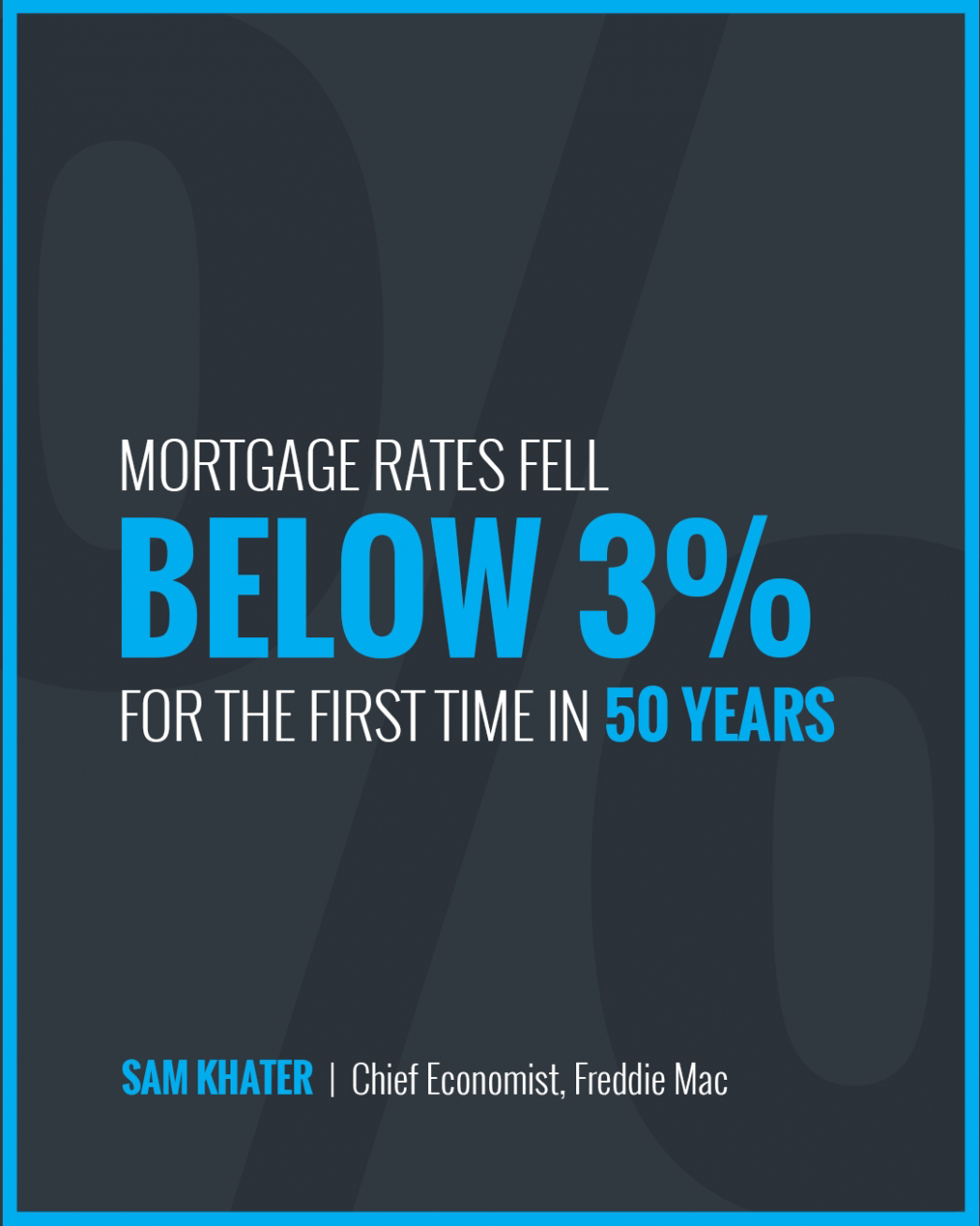 Unbelievable, Mortgage Rates Below 3%
